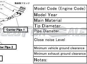HKS R35 Racing Spec Catless Exhaust System, Non-Resonated, for Nissan GT-R 2008+