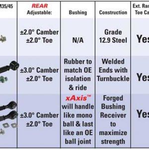 SPC® Rear Race Camber Toe Arm Kit for G35, 350Z