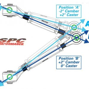 SPC® 73000 Front Control Arms for 350Z, G35