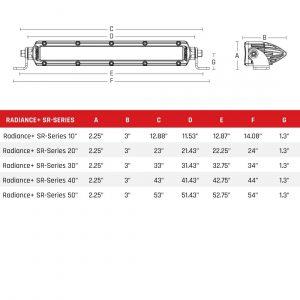 "Rigid Industries® 40"" Radiance Plus SR-Series 8 Option Backlight LED Bar w/Harness"